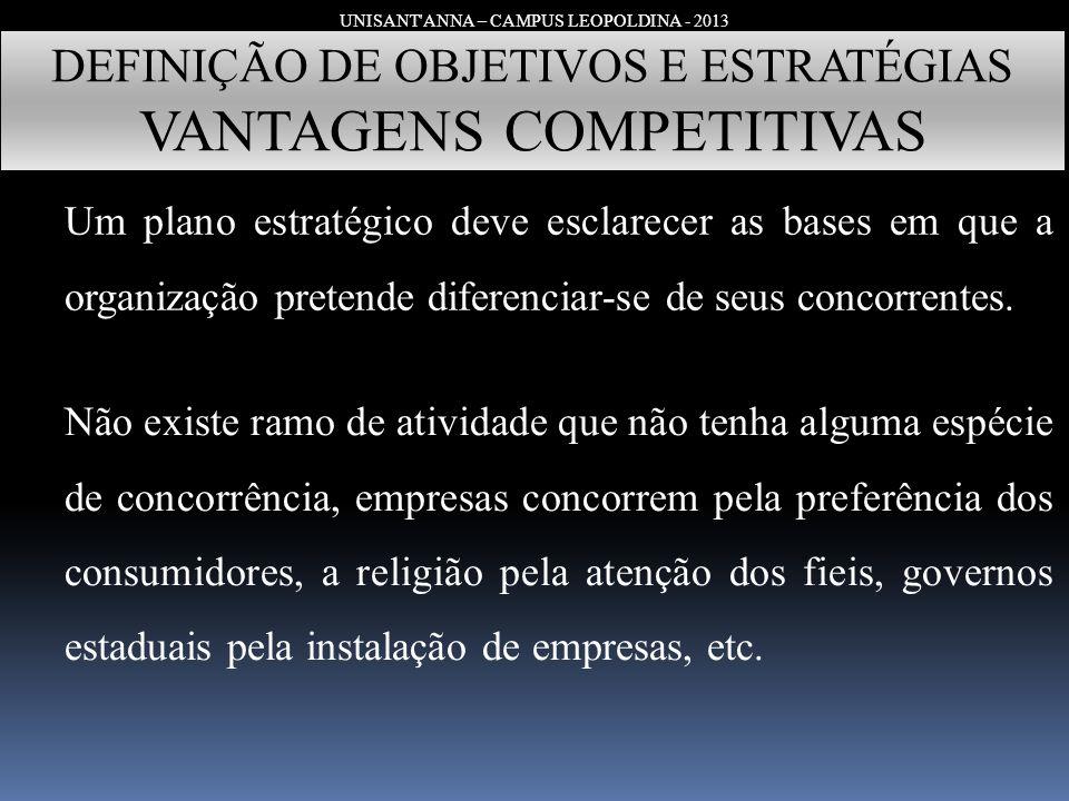 UNISANT'ANNA – CAMPUS LEOPOLDINA - 2013 DEFINIÇÃO DE OBJETIVOS E ESTRATÉGIAS VANTAGENS COMPETITIVAS Um plano estratégico deve esclarecer as bases em q