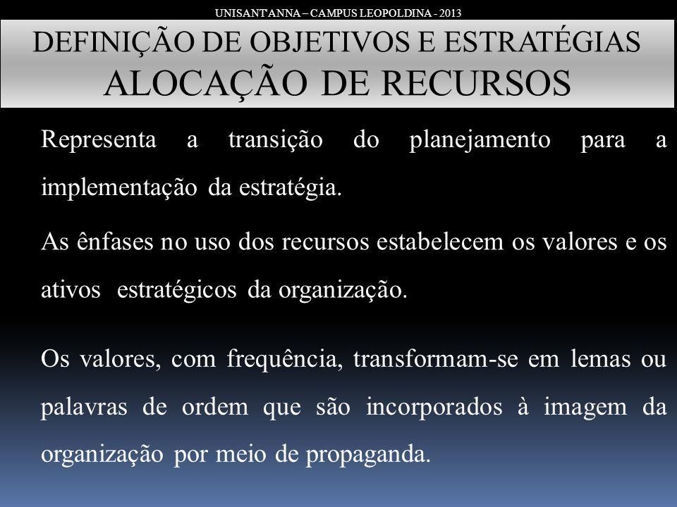 UNISANT'ANNA – CAMPUS LEOPOLDINA - 2013 DEFINIÇÃO DE OBJETIVOS E ESTRATÉGIAS ALOCAÇÃO DE RECURSOS Representa a transição do planejamento para a implem
