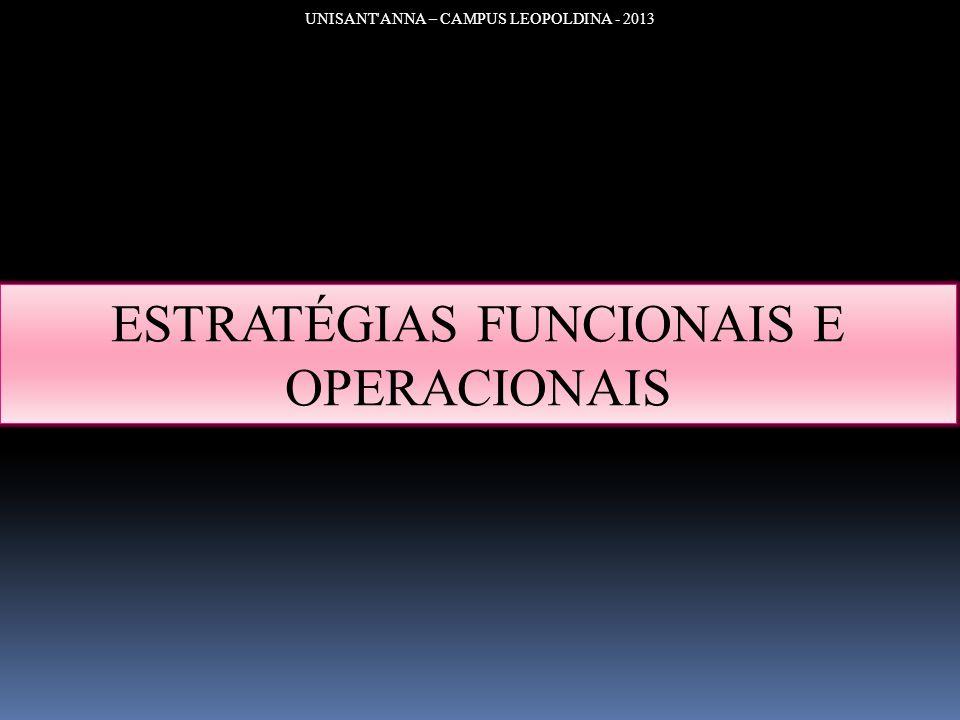 UNISANT'ANNA – CAMPUS LEOPOLDINA - 2013 ESTRATÉGIAS FUNCIONAIS E OPERACIONAIS