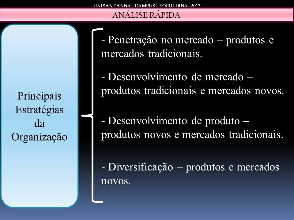 UNISANT'ANNA – CAMPUS LEOPOLDINA - 2013 ANÁLISE RÁPIDA Principais Estratégias da Organização - Penetração no mercado – produtos e mercados tradicionai