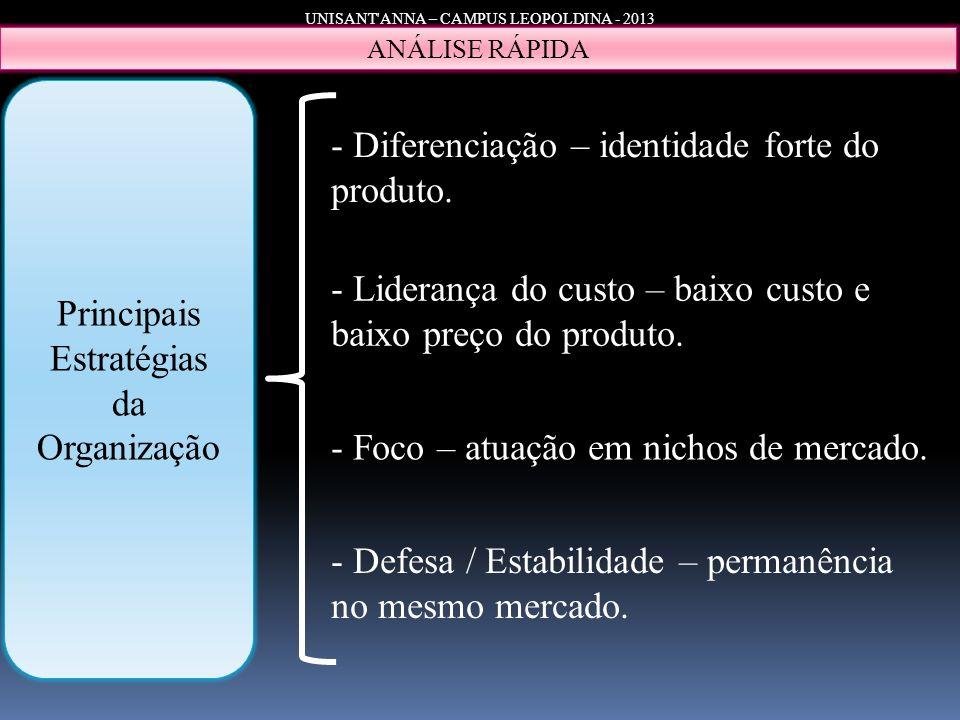UNISANT'ANNA – CAMPUS LEOPOLDINA - 2013 ANÁLISE RÁPIDA Principais Estratégias da Organização - Diferenciação – identidade forte do produto. - Lideranç
