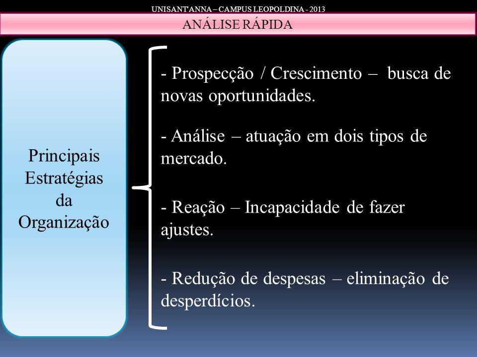 UNISANT'ANNA – CAMPUS LEOPOLDINA - 2013 ANÁLISE RÁPIDA Principais Estratégias da Organização - Prospecção / Crescimento – busca de novas oportunidades