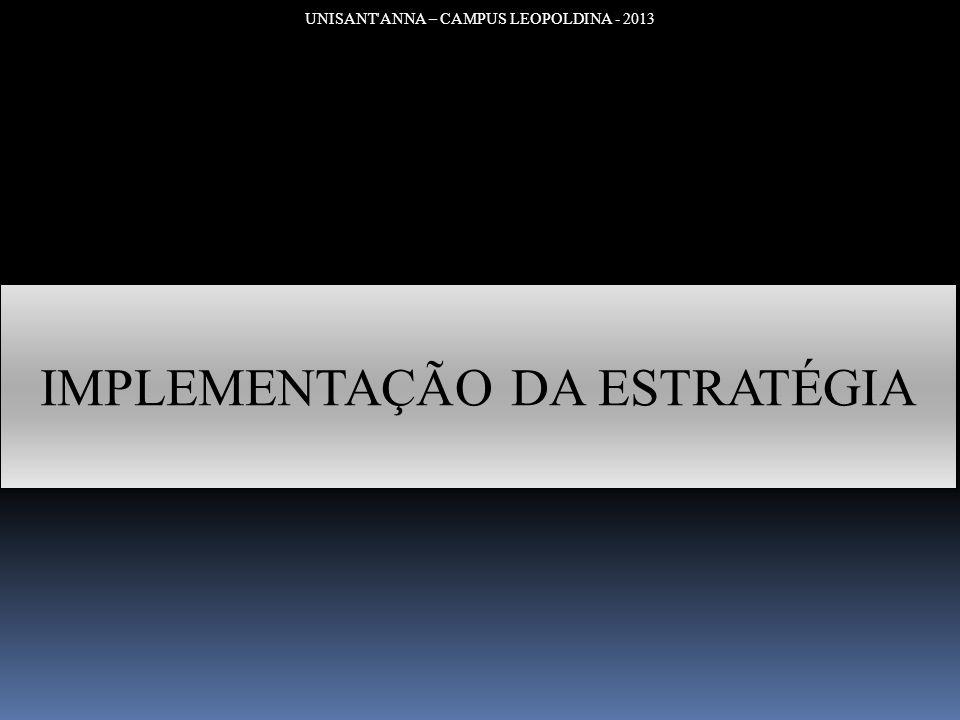 UNISANT'ANNA – CAMPUS LEOPOLDINA - 2013 IMPLEMENTAÇÃO DA ESTRATÉGIA