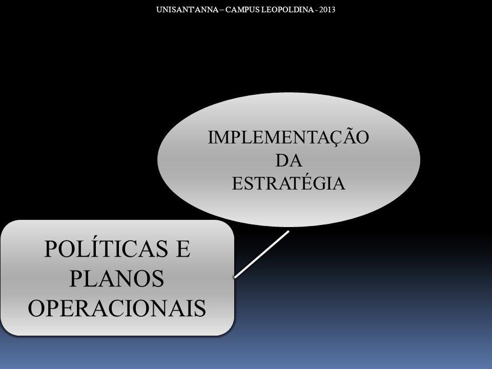 UNISANT'ANNA – CAMPUS LEOPOLDINA - 2013 IMPLEMENTAÇÃO DA ESTRATÉGIA POLÍTICAS E PLANOS OPERACIONAIS
