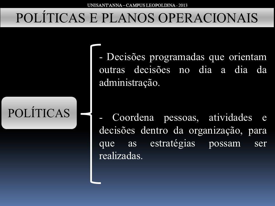 UNISANT'ANNA – CAMPUS LEOPOLDINA - 2013 POLÍTICAS E PLANOS OPERACIONAIS POLÍTICAS - Decisões programadas que orientam outras decisões no dia a dia da