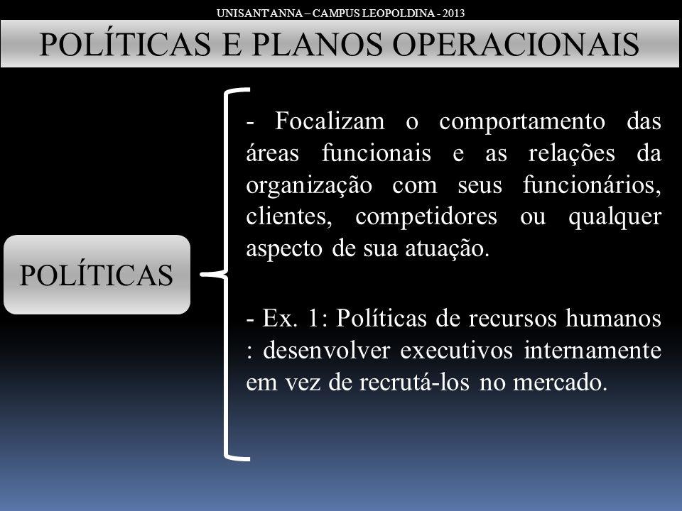 UNISANT'ANNA – CAMPUS LEOPOLDINA - 2013 POLÍTICAS E PLANOS OPERACIONAIS POLÍTICAS - Focalizam o comportamento das áreas funcionais e as relações da or