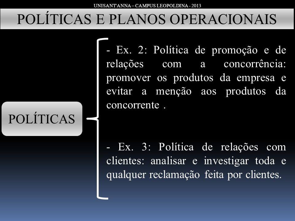 UNISANT'ANNA – CAMPUS LEOPOLDINA - 2013 POLÍTICAS E PLANOS OPERACIONAIS POLÍTICAS - Ex. 2: Política de promoção e de relações com a concorrência: prom