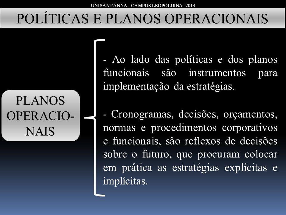 UNISANT'ANNA – CAMPUS LEOPOLDINA - 2013 POLÍTICAS E PLANOS OPERACIONAIS PLANOS OPERACIO- NAIS - Ao lado das políticas e dos planos funcionais são inst
