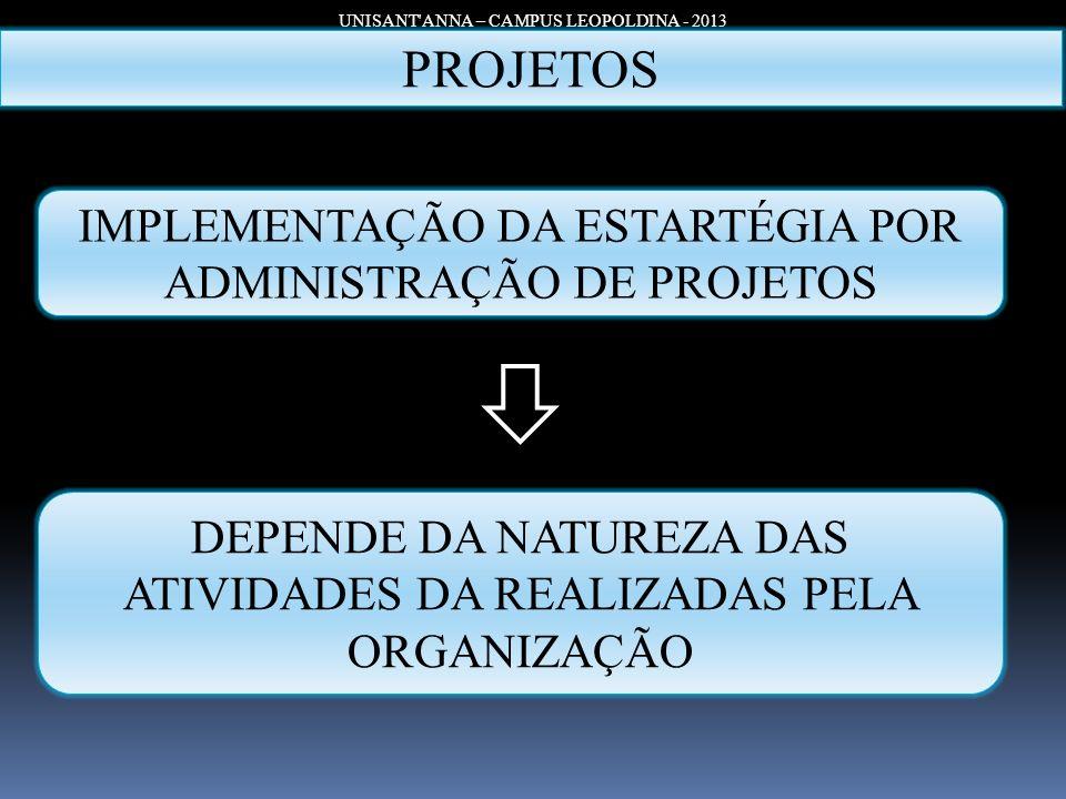 UNISANT'ANNA – CAMPUS LEOPOLDINA - 2013 PROJETOS IMPLEMENTAÇÃO DA ESTARTÉGIA POR ADMINISTRAÇÃO DE PROJETOS DEPENDE DA NATUREZA DAS ATIVIDADES DA REALI
