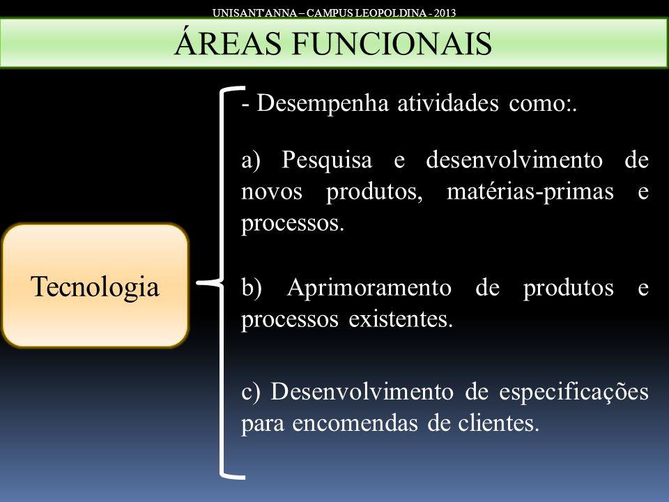 UNISANT'ANNA – CAMPUS LEOPOLDINA - 2013 Tecnologia - Desempenha atividades como:. a) Pesquisa e desenvolvimento de novos produtos, matérias-primas e p