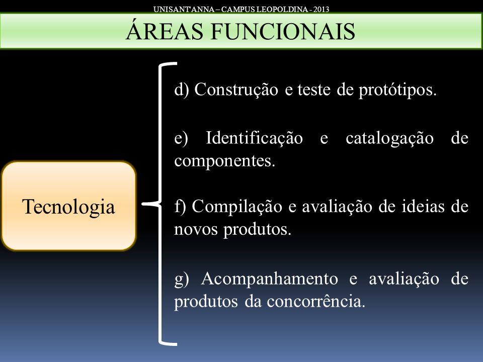 UNISANT'ANNA – CAMPUS LEOPOLDINA - 2013 Tecnologia ÁREAS FUNCIONAIS d) Construção e teste de protótipos. e) Identificação e catalogação de componentes