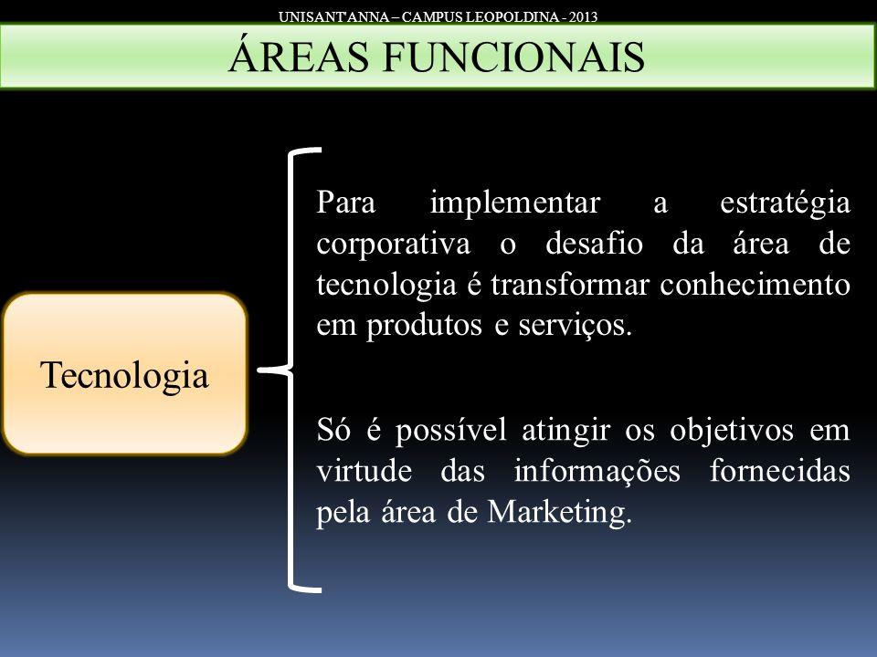 UNISANT'ANNA – CAMPUS LEOPOLDINA - 2013 Tecnologia ÁREAS FUNCIONAIS Para implementar a estratégia corporativa o desafio da área de tecnologia é transf