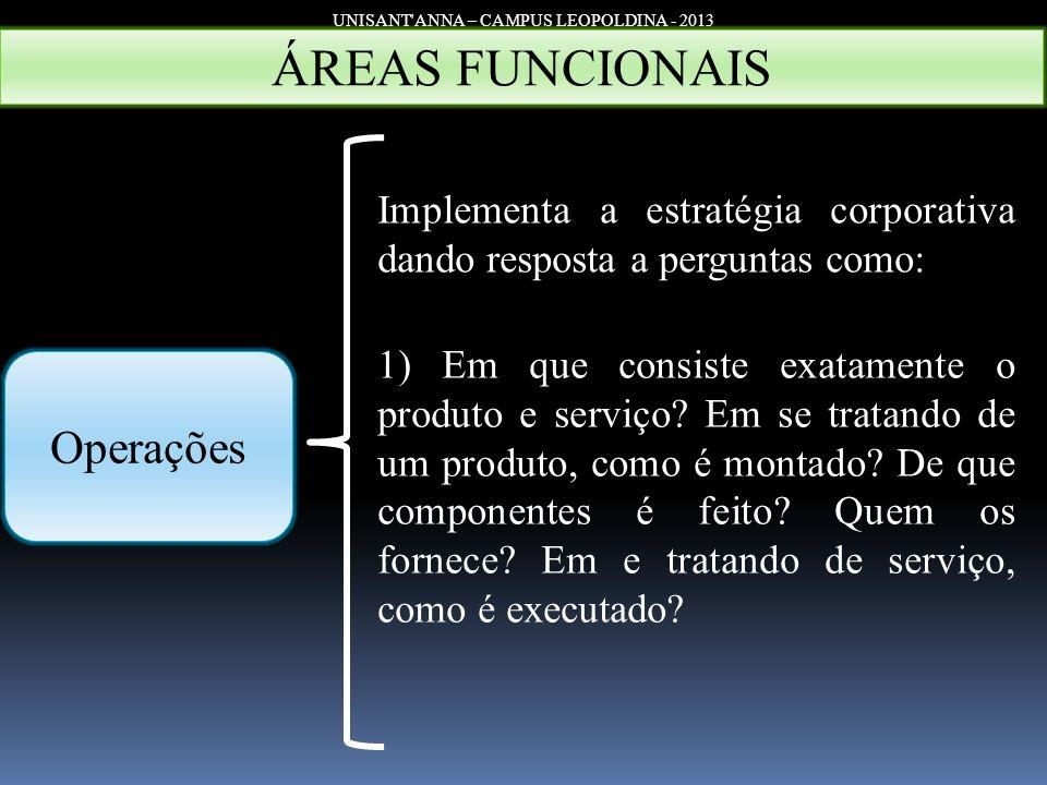 UNISANT'ANNA – CAMPUS LEOPOLDINA - 2013 Operações ÁREAS FUNCIONAIS Implementa a estratégia corporativa dando resposta a perguntas como: 1) Em que cons