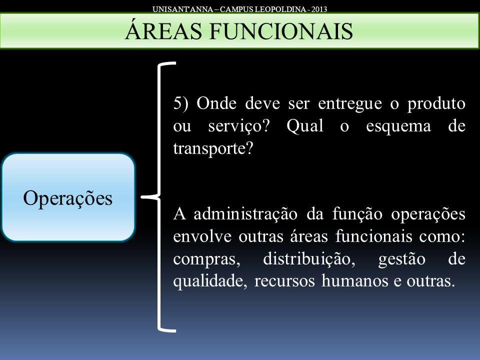 UNISANT'ANNA – CAMPUS LEOPOLDINA - 2013 Operações ÁREAS FUNCIONAIS 5) Onde deve ser entregue o produto ou serviço? Qual o esquema de transporte? A adm