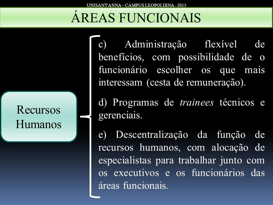 UNISANT'ANNA – CAMPUS LEOPOLDINA - 2013 Recursos Humanos ÁREAS FUNCIONAIS c) Administração flexível de benefícios, com possibilidade de o funcionário