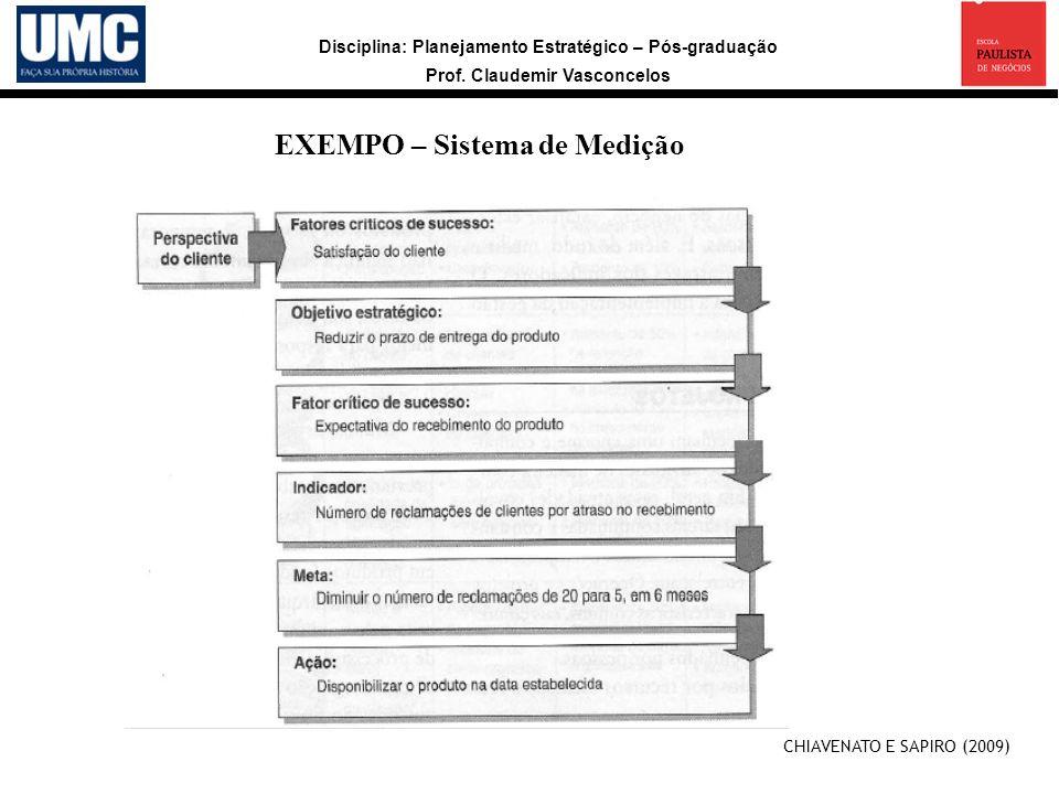 Disciplina: Planejamento Estratégico – Pós-graduação Prof. Claudemir Vasconcelos EXEMPO – Sistema de Medição CHIAVENATO E SAPIRO (2009)