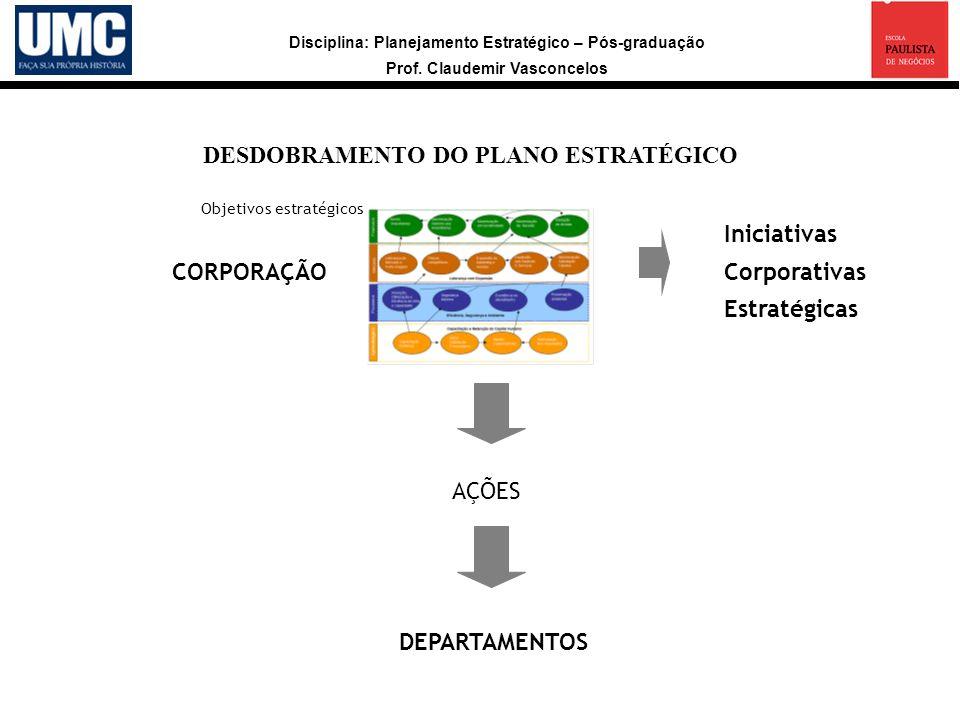 Disciplina: Planejamento Estratégico – Pós-graduação Prof. Claudemir Vasconcelos DESDOBRAMENTO DO PLANO ESTRATÉGICO CORPORAÇÃO AÇÕES DEPARTAMENTOS Ini