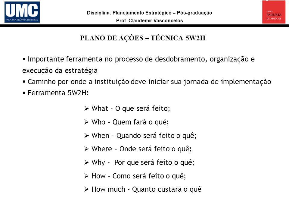Disciplina: Planejamento Estratégico – Pós-graduação Prof. Claudemir Vasconcelos PLANO DE AÇÕES – TÉCNICA 5W2H What - O que será feito; Who - Quem far