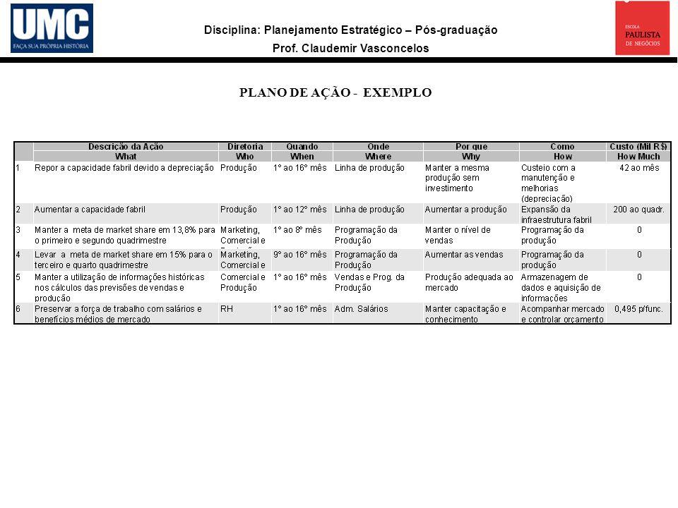 Disciplina: Planejamento Estratégico – Pós-graduação Prof. Claudemir Vasconcelos PLANO DE AÇÃO - EXEMPLO a