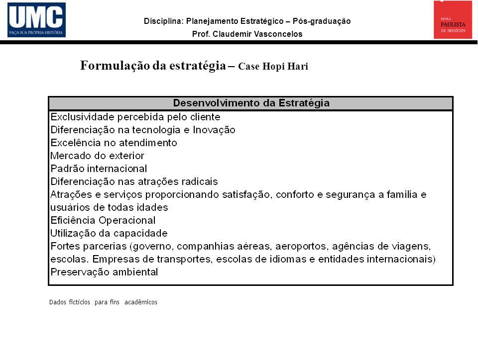 Disciplina: Planejamento Estratégico – Pós-graduação Prof. Claudemir Vasconcelos Formulação da estratégia – Case Hopi Hari Dados fictícios para fins a