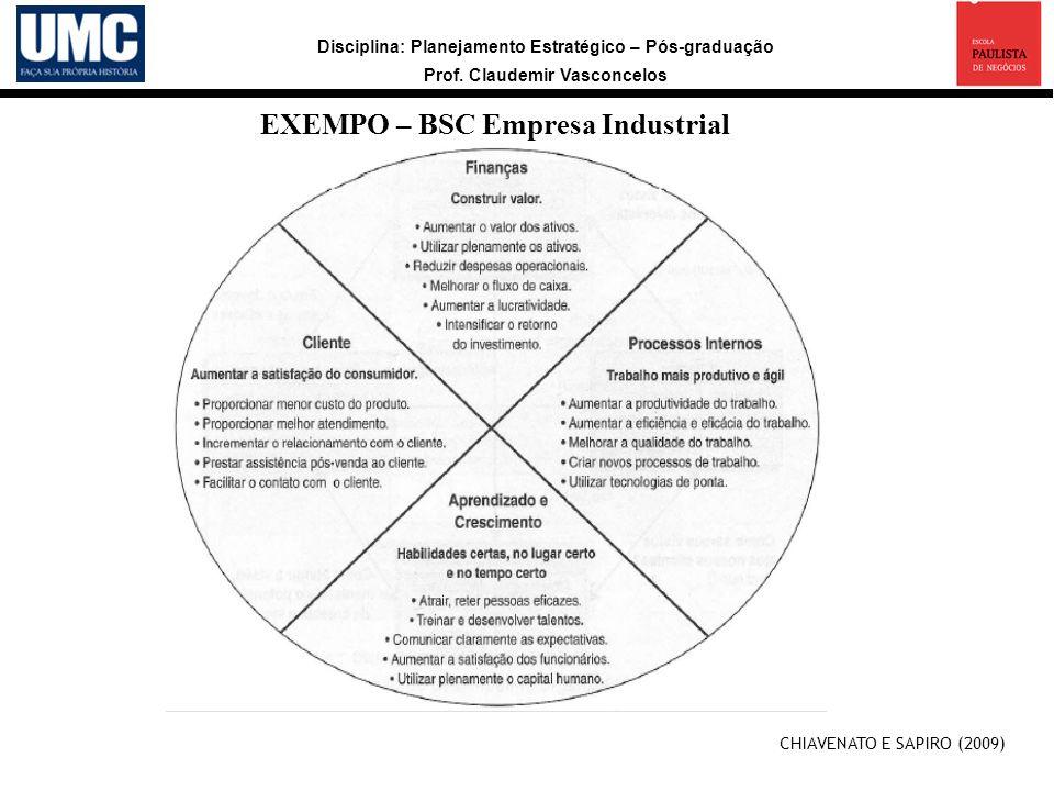 Disciplina: Planejamento Estratégico – Pós-graduação Prof. Claudemir Vasconcelos EXEMPO – BSC Empresa Industrial CHIAVENATO E SAPIRO (2009)