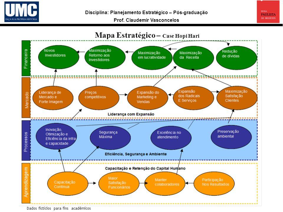 Disciplina: Planejamento Estratégico – Pós-graduação Prof. Claudemir Vasconcelos Mapa Estratégico – Case Hopi Hari Dados fictícios para fins acadêmico