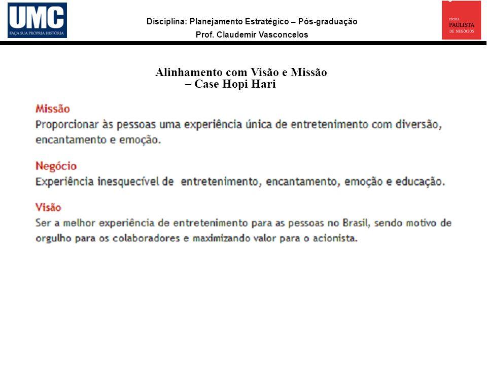 Disciplina: Planejamento Estratégico – Pós-graduação Prof. Claudemir Vasconcelos Alinhamento com Visão e Missão – Case Hopi Hari