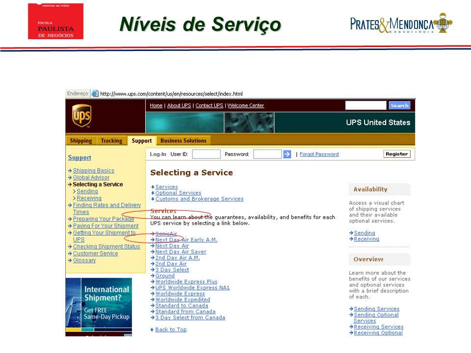 Exame de valor aduaneiro + Exame Documental + Conferência Física + Lista de preços Parametrização – Canal Cinza Desembaraço Aduaneiro