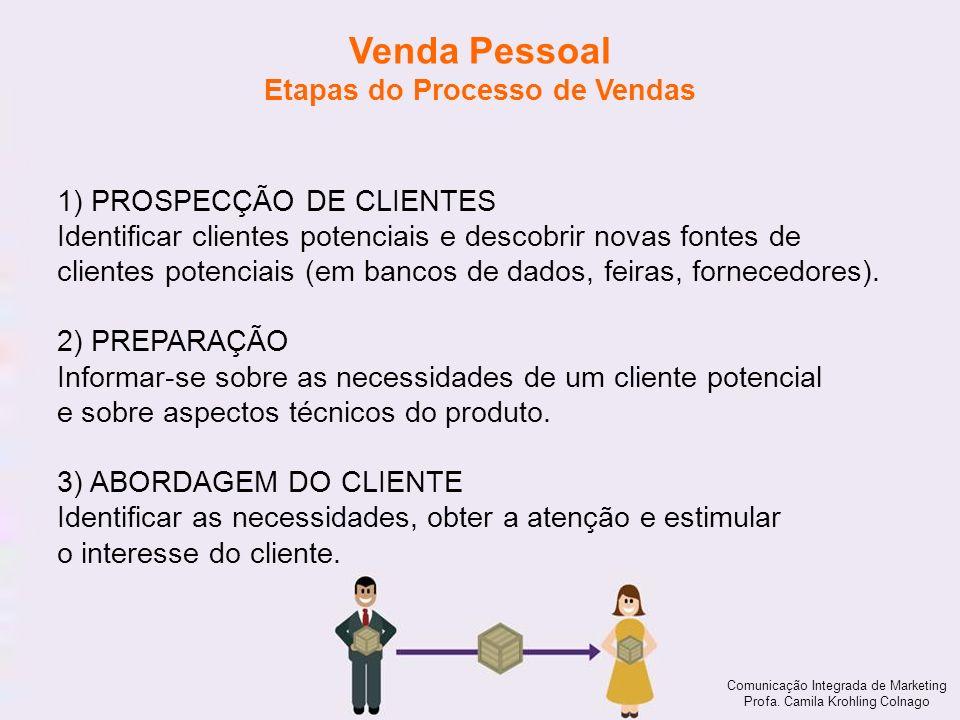 Fundamentos de Marketing Profa.Camila Krohling Colnago Comunicação Integrada de Marketing Profa.