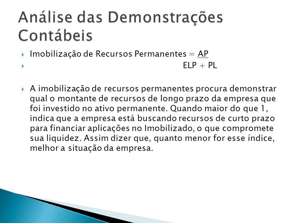 Imobilização do Capital Próprio = AP PL A imobilização do capital próprio demonstra a relação da quantidade de recursos próprios investidos no imobilizado da empresa.