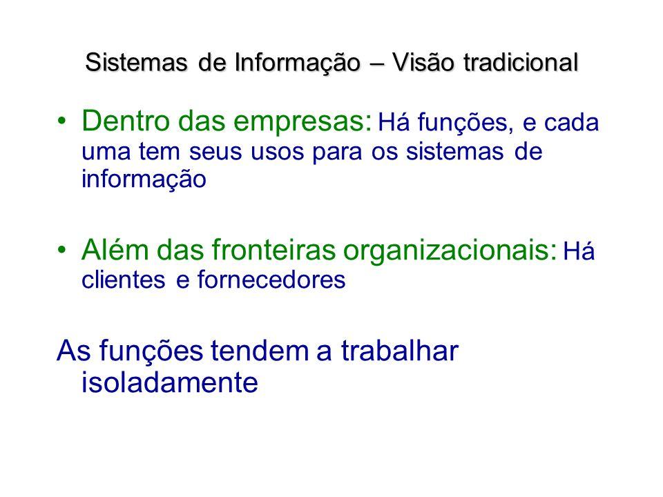 Dentro das empresas: Há funções, e cada uma tem seus usos para os sistemas de informação Além das fronteiras organizacionais: Há clientes e fornecedor