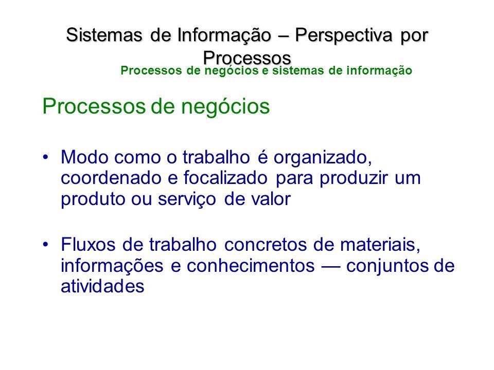 Processos de negócios Modo como o trabalho é organizado, coordenado e focalizado para produzir um produto ou serviço de valor Fluxos de trabalho concr