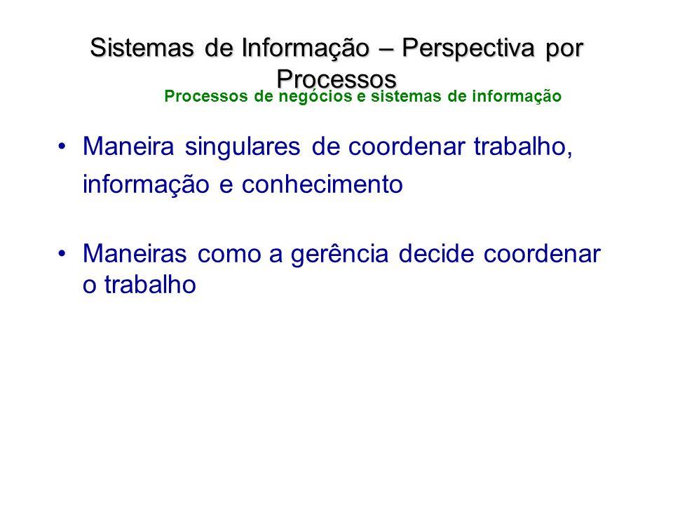 Maneira singulares de coordenar trabalho, informação e conhecimento Maneiras como a gerência decide coordenar o trabalho Processos de negócios e siste