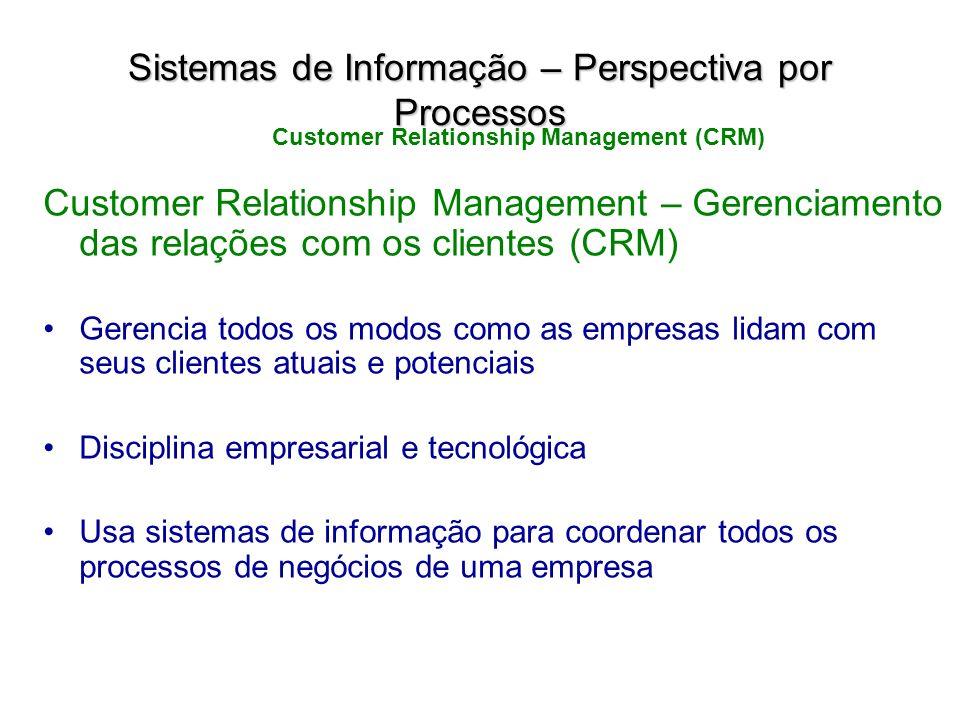 Customer Relationship Management – Gerenciamento das relações com os clientes (CRM) Gerencia todos os modos como as empresas lidam com seus clientes a