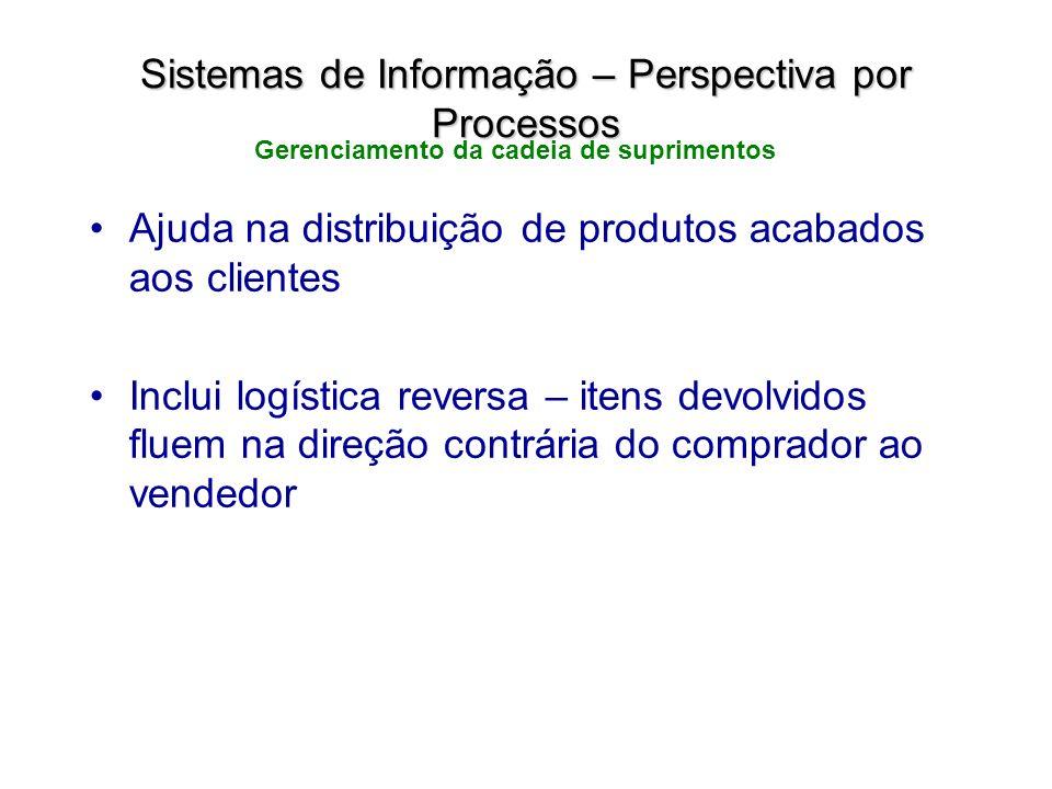 Ajuda na distribuição de produtos acabados aos clientes Inclui logística reversa – itens devolvidos fluem na direção contrária do comprador ao vendedo