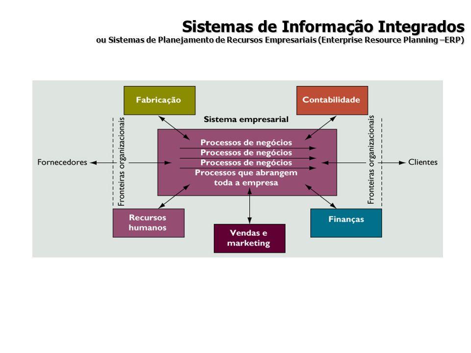 Sistemas de Informação Integrados ou Sistemas de Planejamento de Recursos Empresariais (Enterprise Resource Planning –ERP)