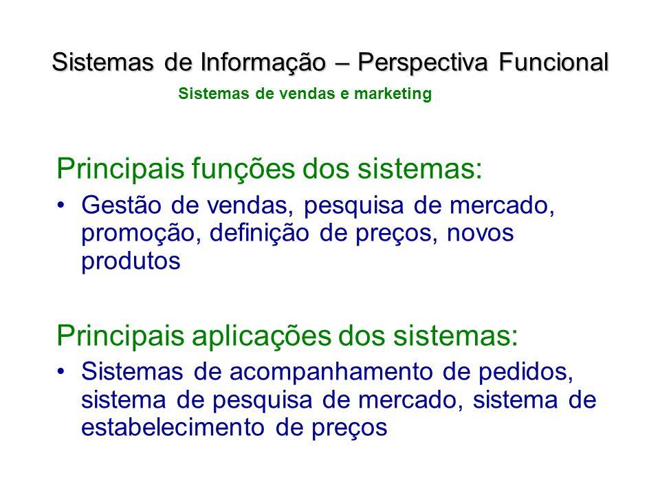 Principais funções dos sistemas: Gestão de vendas, pesquisa de mercado, promoção, definição de preços, novos produtos Principais aplicações dos sistem