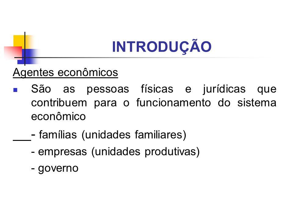 INTRODUÇÃO Agentes econômicos São as pessoas físicas e jurídicas que contribuem para o funcionamento do sistema econômico - famílias (unidades familia
