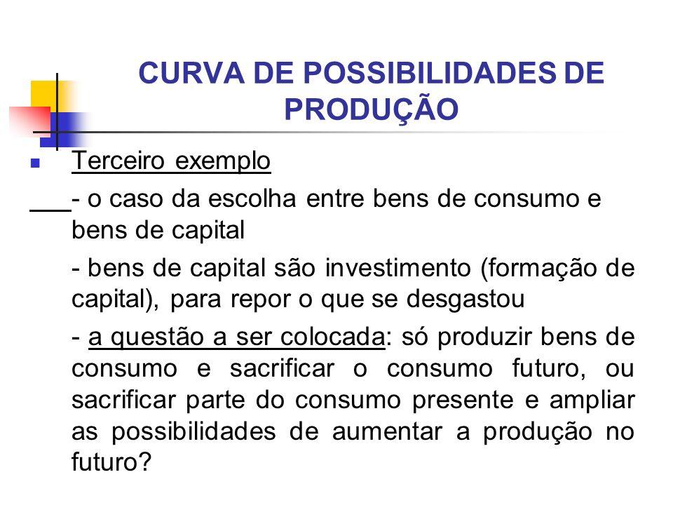 Terceiro exemplo - o caso da escolha entre bens de consumo e bens de capital - bens de capital são investimento (formação de capital), para repor o qu