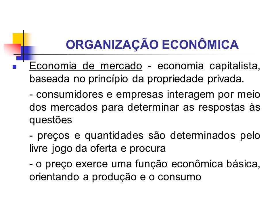 ORGANIZAÇÃO ECONÔMICA Economia de mercado - economia capitalista, baseada no princípio da propriedade privada. - consumidores e empresas interagem por