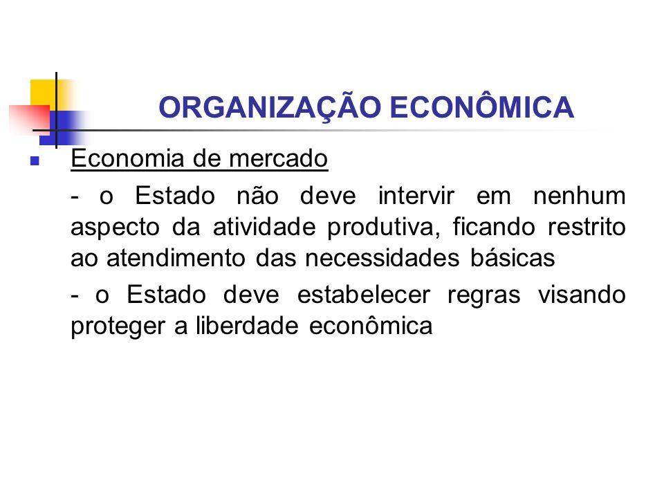 ORGANIZAÇÃO ECONÔMICA Economia de mercado - o Estado não deve intervir em nenhum aspecto da atividade produtiva, ficando restrito ao atendimento das n