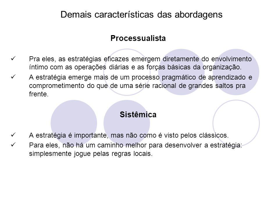 Demais características das abordagens Processualista Pra eles, as estratégias eficazes emergem diretamente do envolvimento íntimo com as operações diá