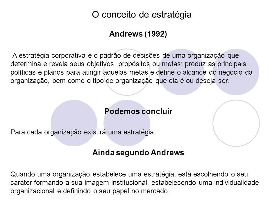 O conceito de estratégia Andrews (1992) A estratégia corporativa é o padrão de decisões de uma organização que determina e revela seus objetivos, prop
