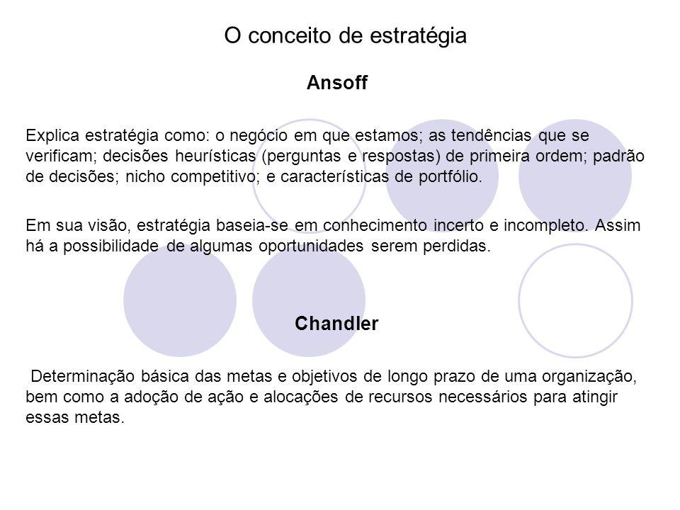 O conceito de estratégia Ansoff Explica estratégia como: o negócio em que estamos; as tendências que se verificam; decisões heurísticas (perguntas e r