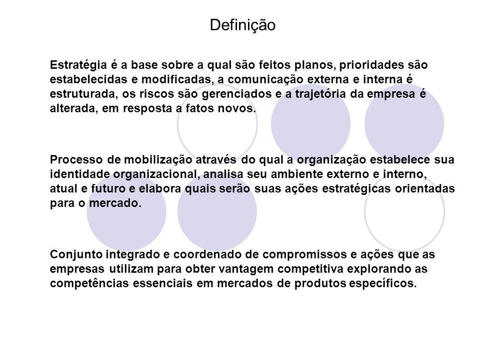 Definição Estratégia é a base sobre a qual são feitos planos, prioridades são estabelecidas e modificadas, a comunicação externa e interna é estrutura