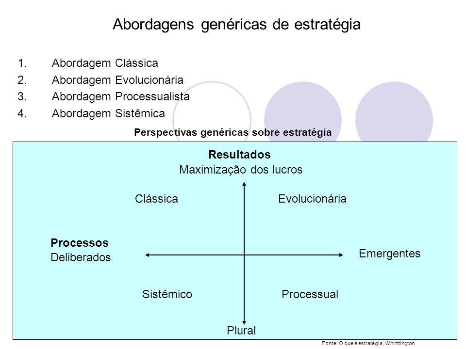 Abordagens genéricas de estratégia 1. Abordagem Clássica 2. Abordagem Evolucionária 3. Abordagem Processualista 4. Abordagem Sistêmica Plural Maximiza