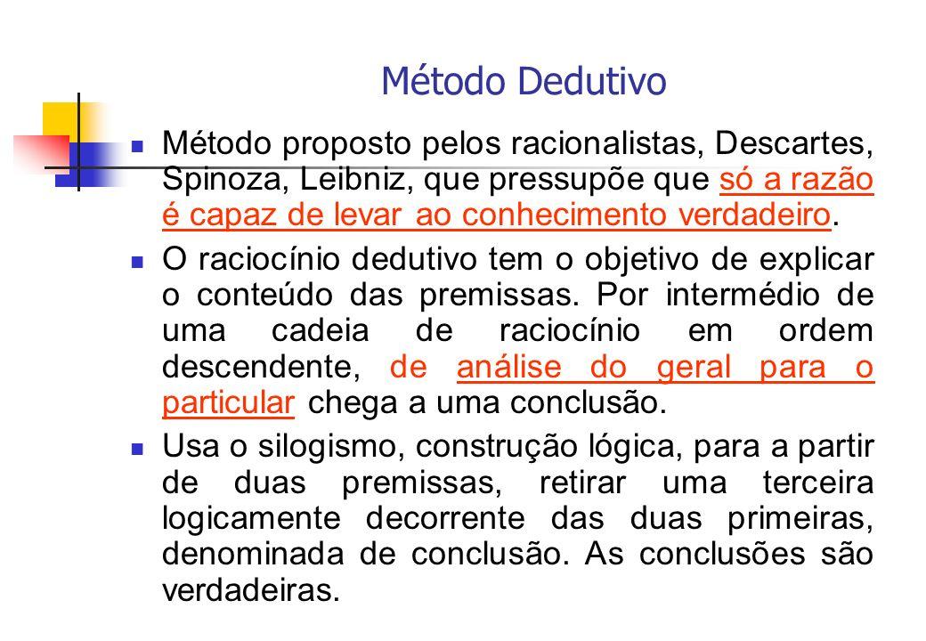 Método Dedutivo Método proposto pelos racionalistas, Descartes, Spinoza, Leibniz, que pressupõe que só a razão é capaz de levar ao conhecimento verdad