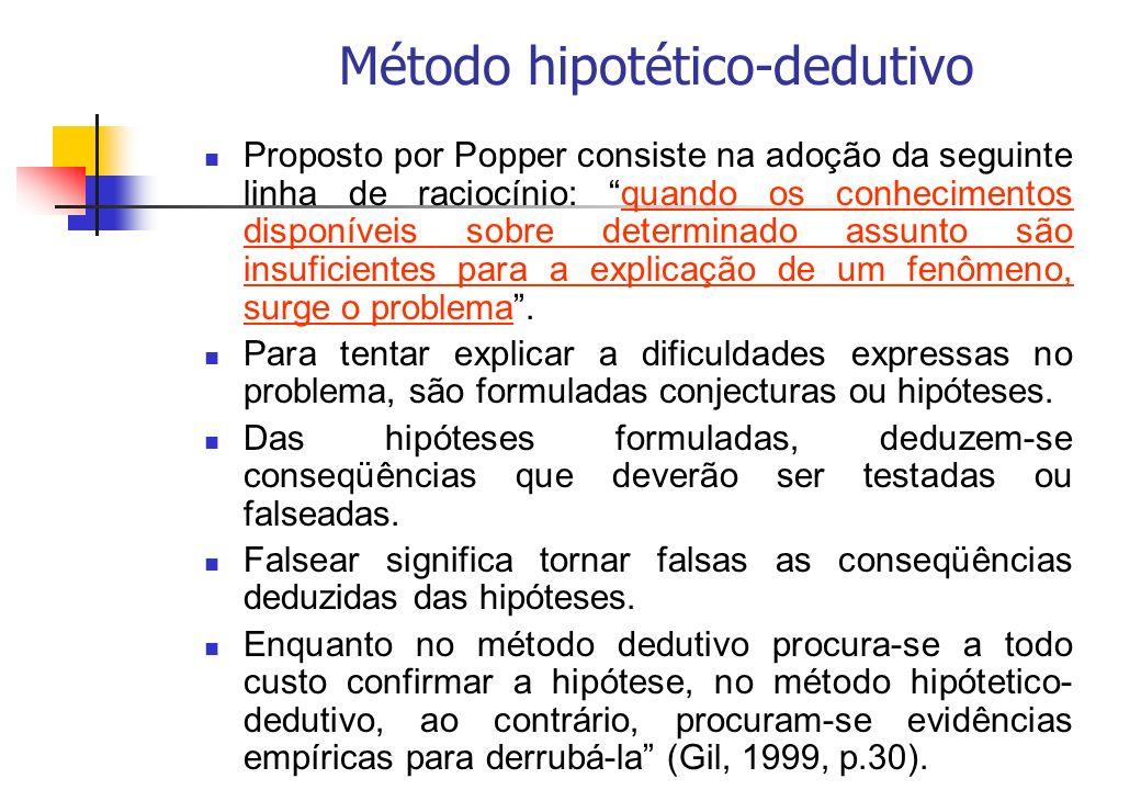Método hipotético-dedutivo Proposto por Popper consiste na adoção da seguinte linha de raciocínio: quando os conhecimentos disponíveis sobre determina