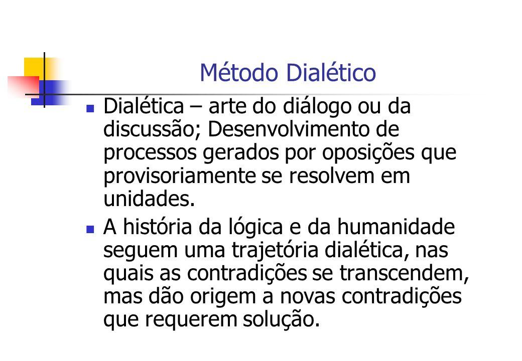 Método Dialético Dialética – arte do diálogo ou da discussão; Desenvolvimento de processos gerados por oposições que provisoriamente se resolvem em un
