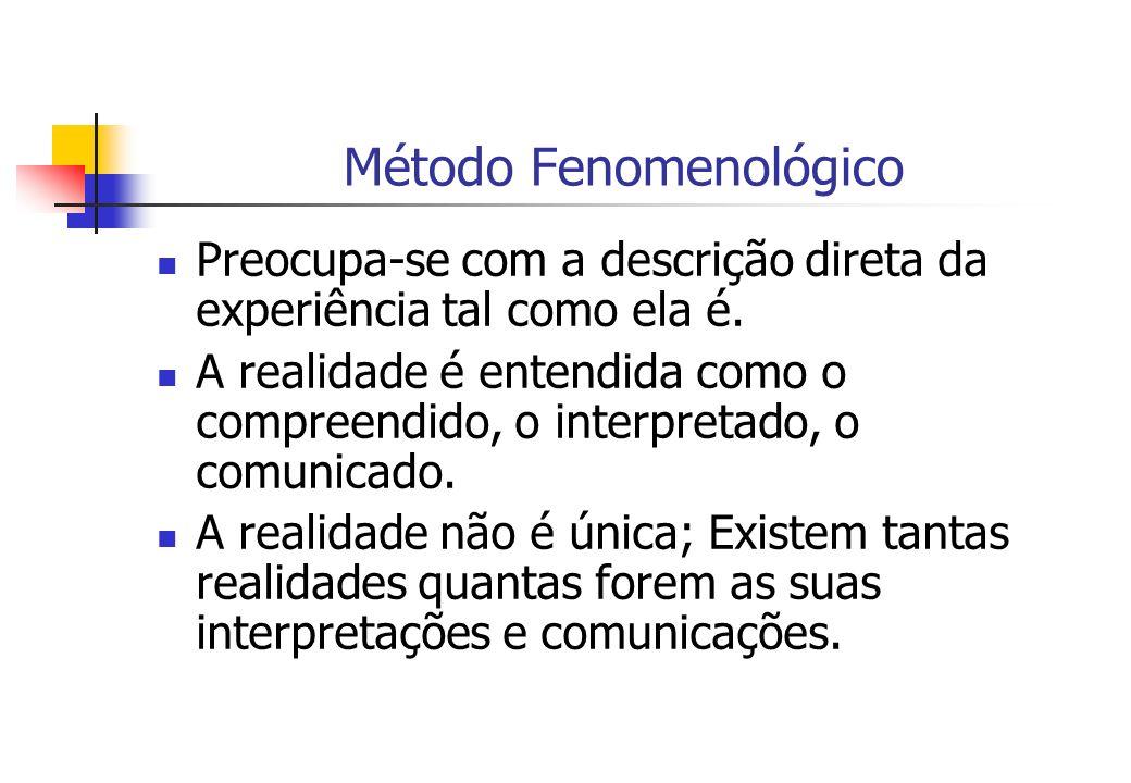 Método Fenomenológico Preocupa-se com a descrição direta da experiência tal como ela é. A realidade é entendida como o compreendido, o interpretado, o